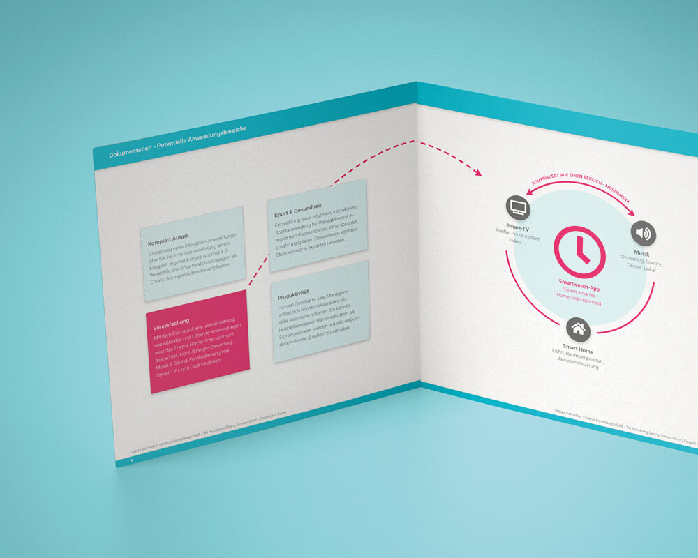 Corporate Design Portfolio - Schreiber Tobias - SmartIT, Smart-Home User Interface User Experience UI/UX Konzept, Booklet