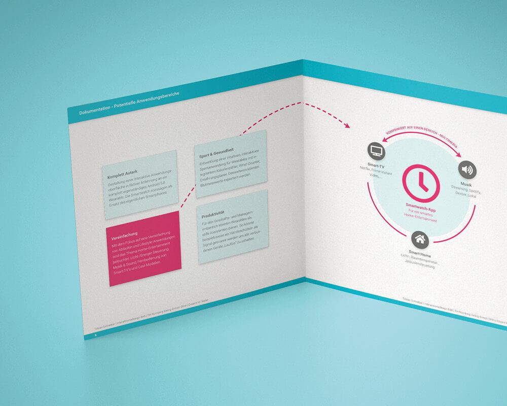 Corporate Design Portfolio - Schreiber Tobias - SmartIT, Smart-Home User Interface User Experience UI/UX Konzept, Booklet
