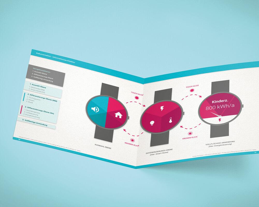 Corporate Design Portfolio - Schreiber Tobias - SmartIT, Smart-Home User Interface User Experience UI/UX Konzept, Booklet 3